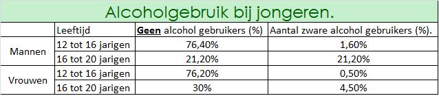 statistiek%20alcoholgedrag-1.png